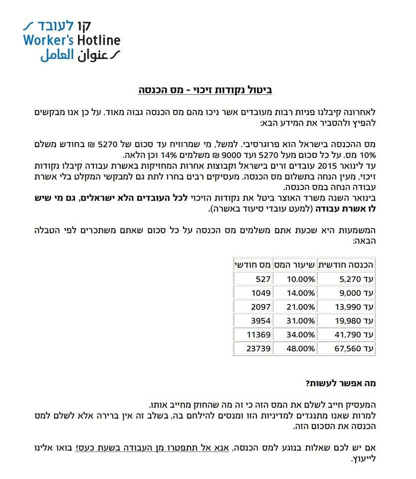 מס נקודות זיכוי עברית