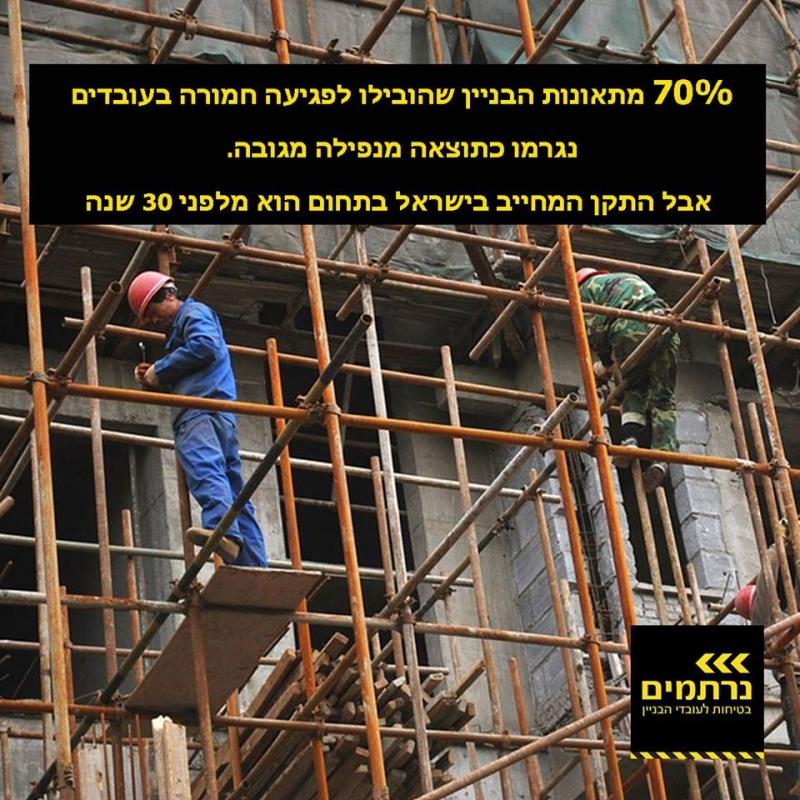70% מתאונות הבניין שהובילו לפגיעה חמורה בעובדים הן כתוצאה מנפילה מגובה – אך התקן המחייב בתחום הוא מלפני 30 שנה