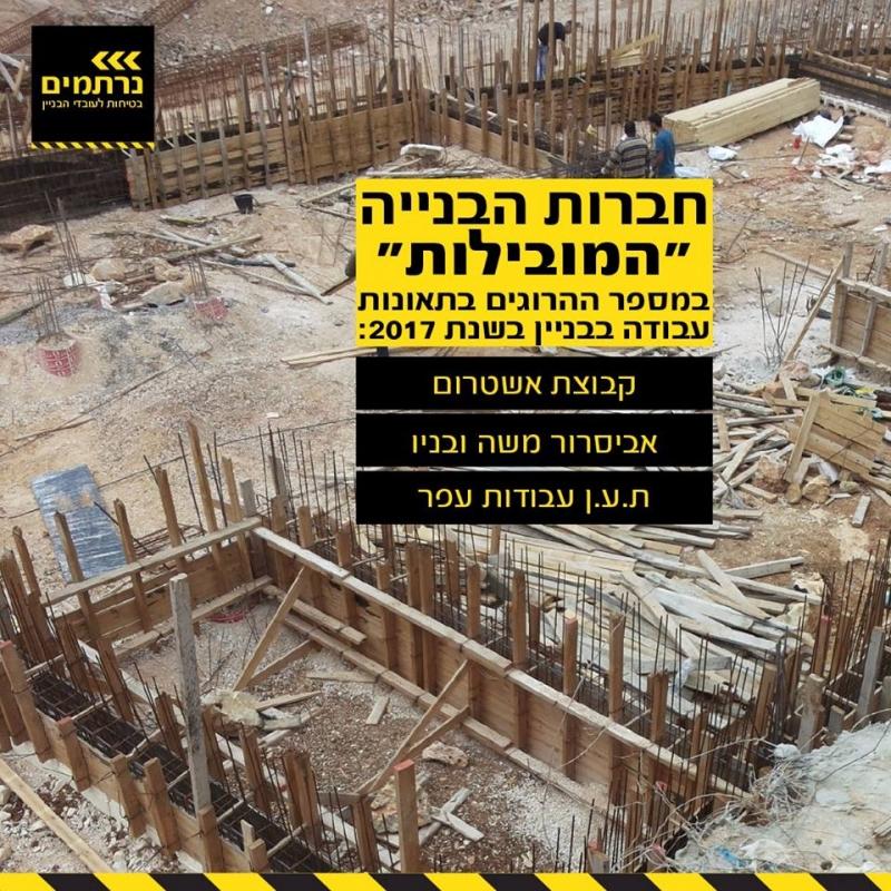 """חברות הבנייה """"המובילות"""" במספר ההרוגים בתאונות עבודה בבניין"""